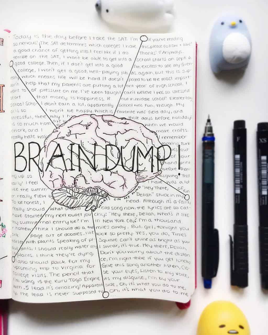 Brain Dump Bullet Journal Spread by @evas.notes | Masha Plans