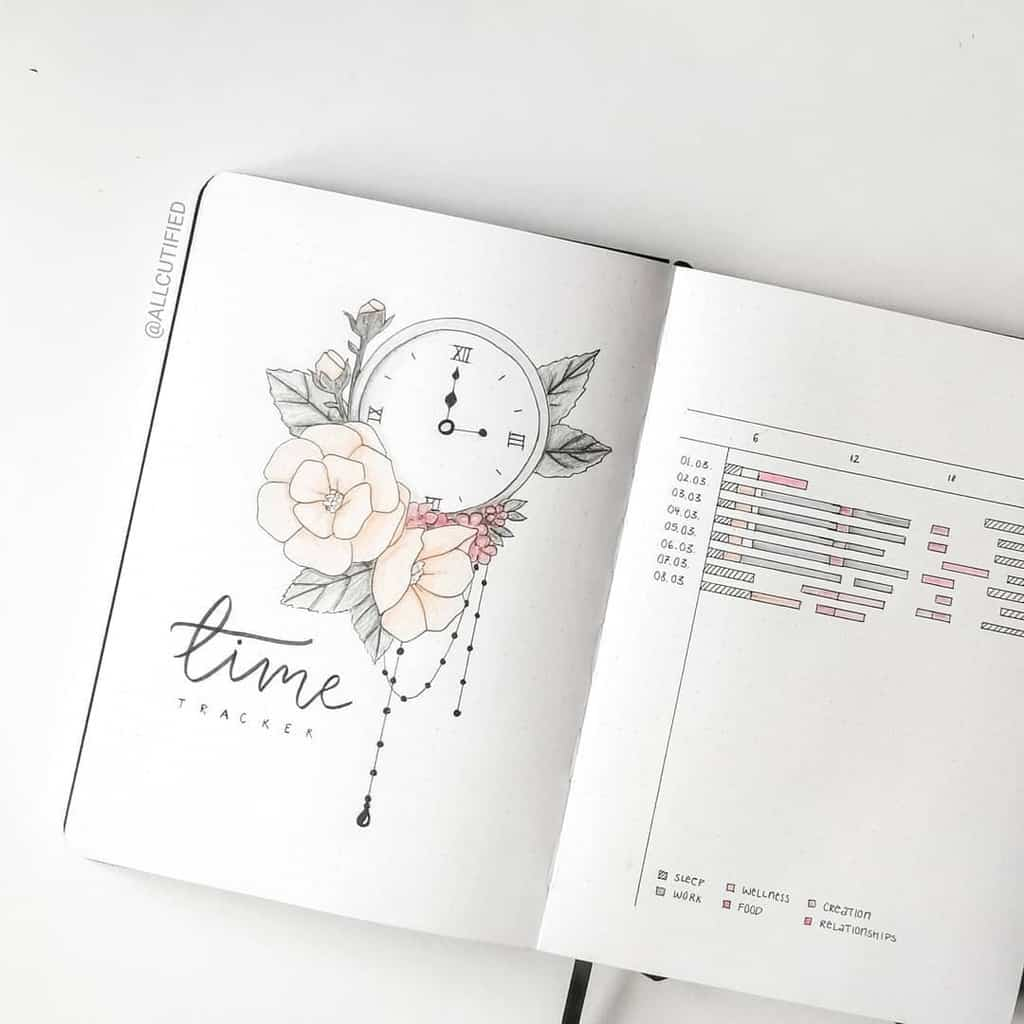 Time Log Bullet Journal Spread by @allcutified | Masha Plans