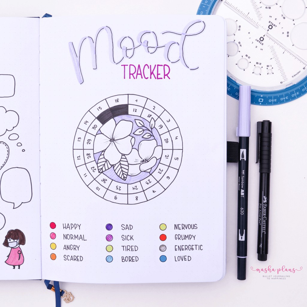Mood Tracker | Masha Plans