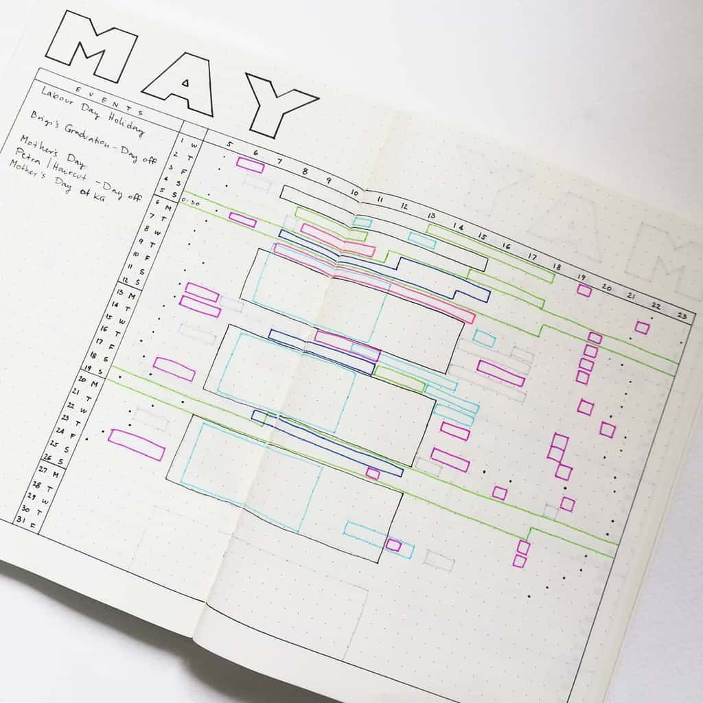 Find Extra Hours In Your Day With A Time Log, spread by @ani.journals | Masha Plans