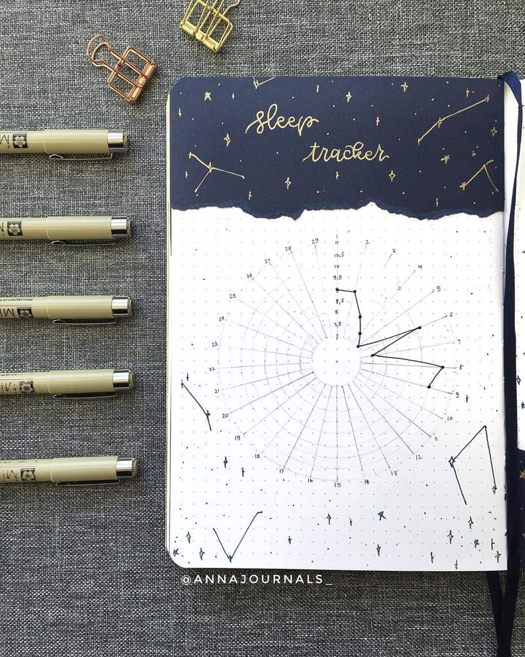 Bullet Journal For Mental Health - sleep tracker by @annajournals | Masha Plans
