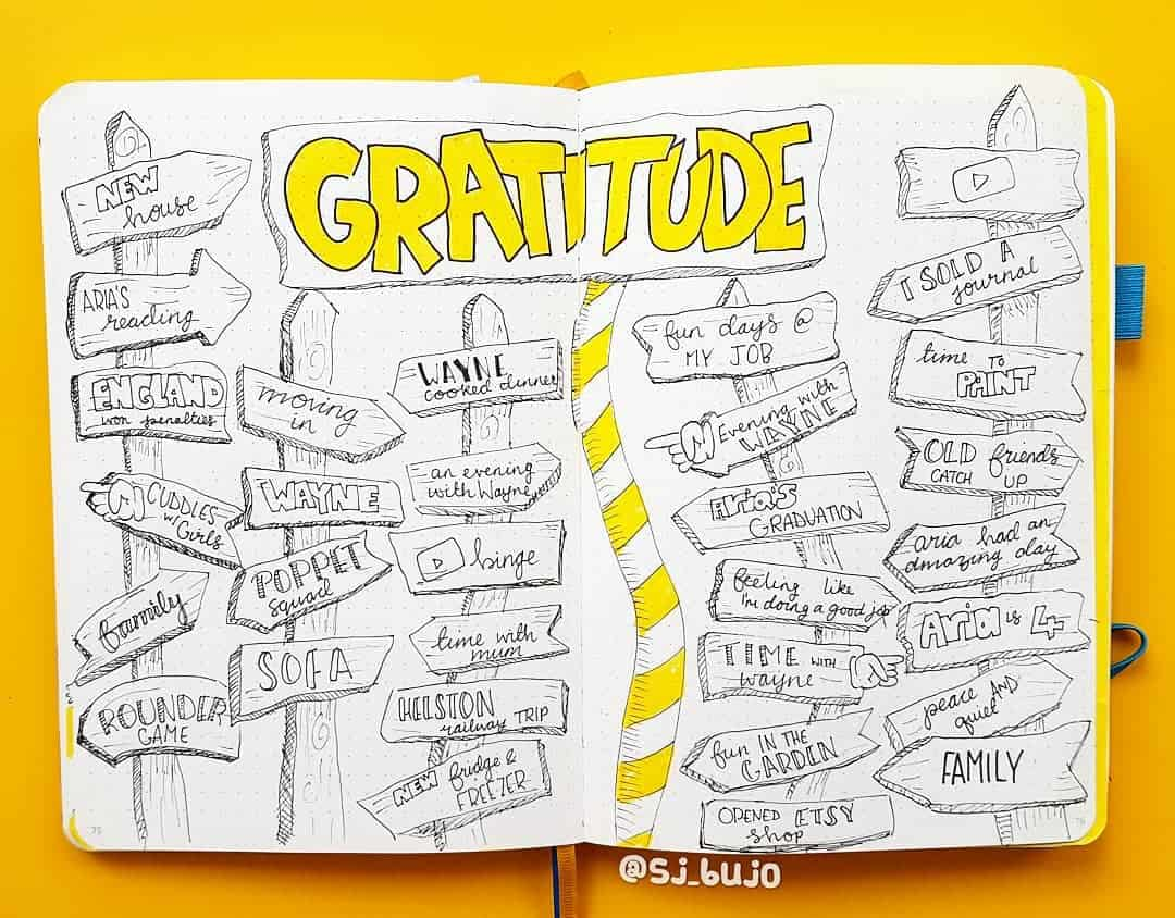Bullet Journal For Mental Health - gratitude log by @sj_bujo | Masha Plans