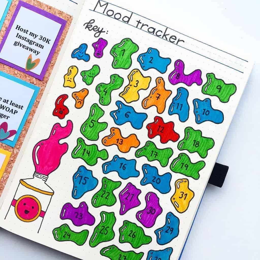 Mood Tracker by @jashiicorrin | Masha Plans