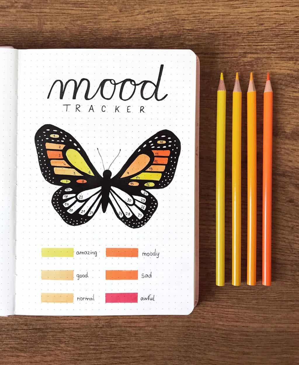 Mood Tracker by @journalbyronnie | Masha Plans