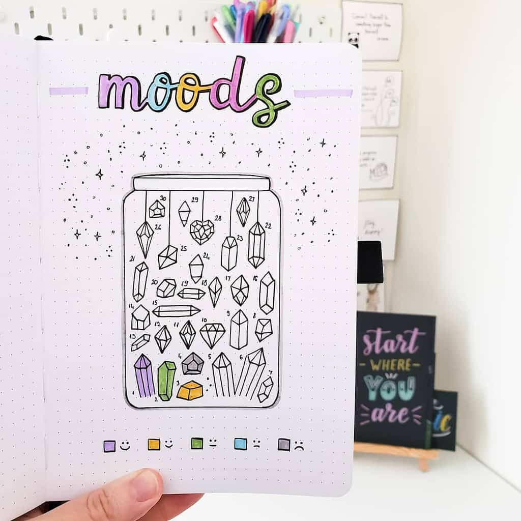 Bullet Journal Mood Tracker by @seed_successful_you | Masha Plans
