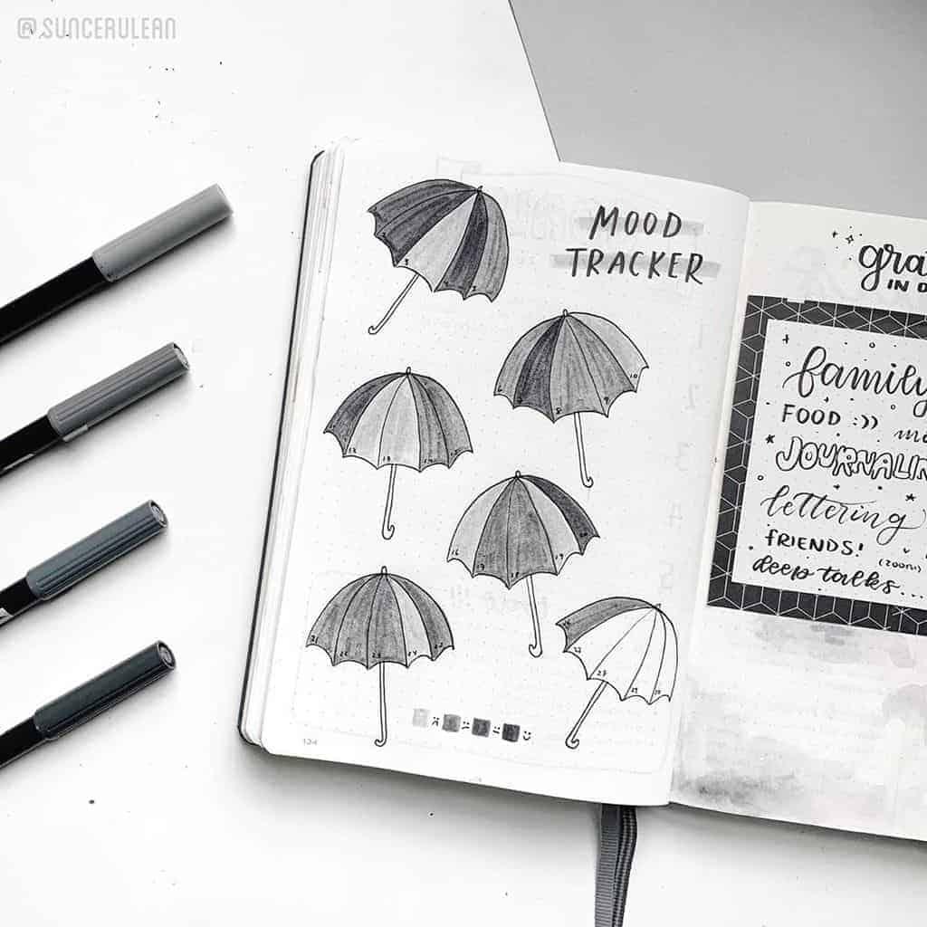 Mood Tracker by @suncerulean | Masha Plans