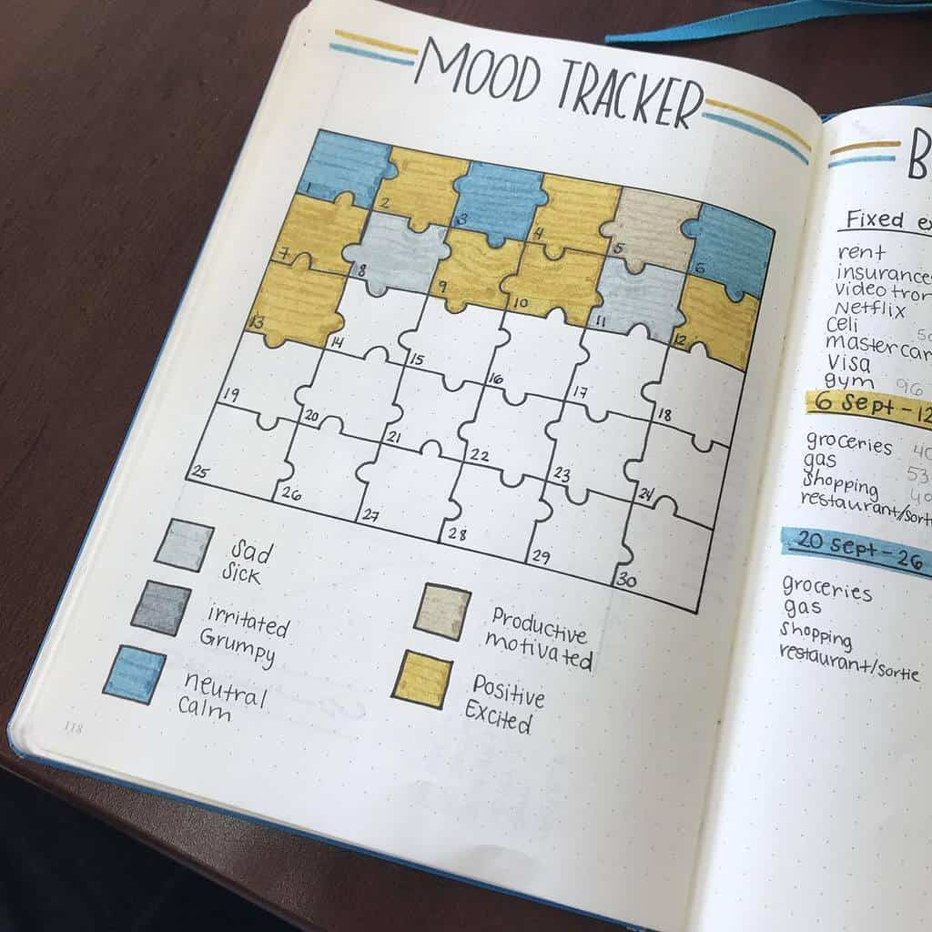 Mood Tracker by @vintagequeencie | Masha Plans