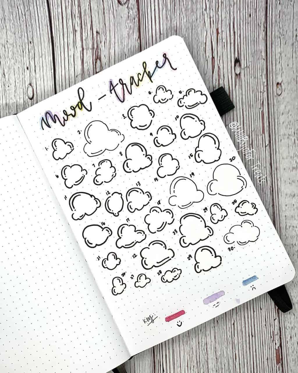 Mood Tracker by @willbujofor.treats | Masha Plans