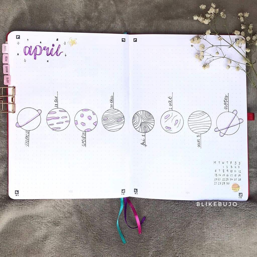 Space and Galaxy Bullet Journal Theme Inspirations - weekly spread by @blikebujo | Masha Plans