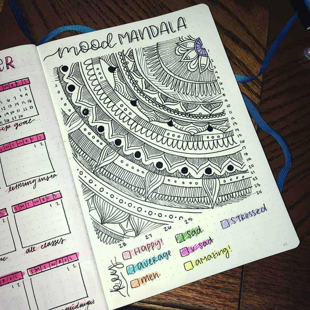 Mandala Bullet Journal Mood Tracker by @itsin_the_little_things | Masha Plans
