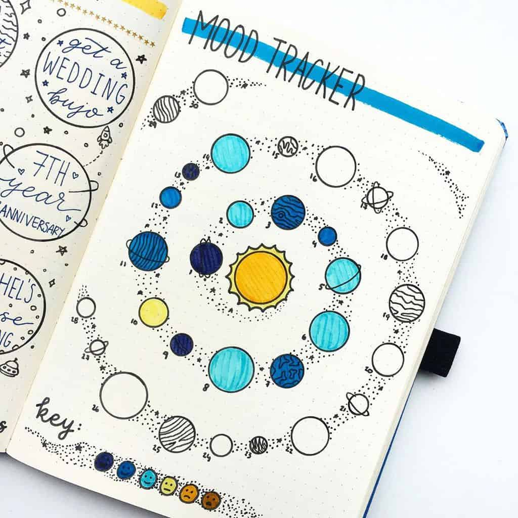 Space and Galaxy Bullet Journal Theme Inspirations - mood tracker by @jashiicorrin | Masha Plans