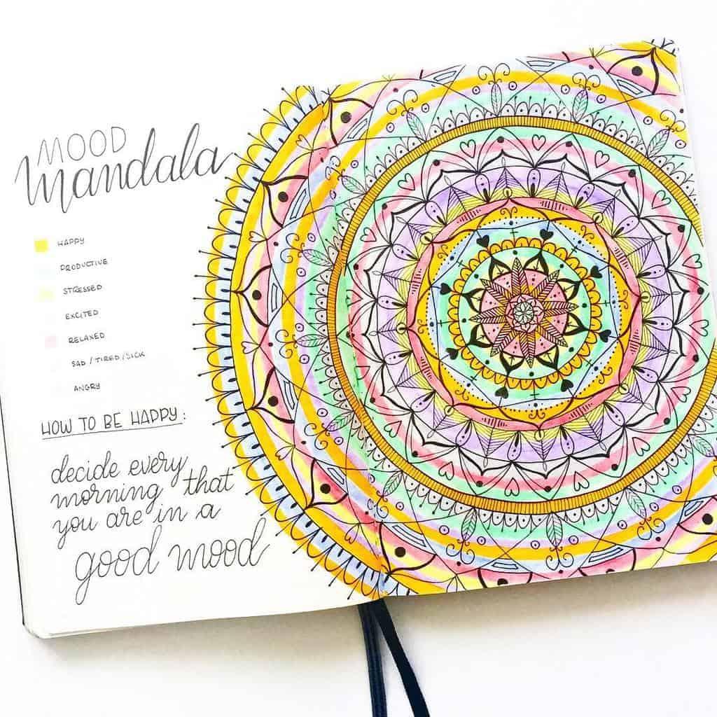 Mandala Bullet Journal Moof Tracker by @planwithady | Masha Plans