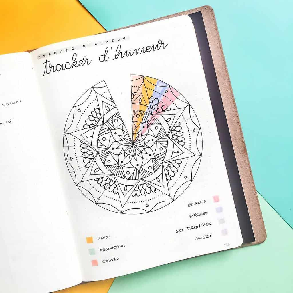 Mandala Bullet Journal Mood Tracker by @planwithady | Masha Plans