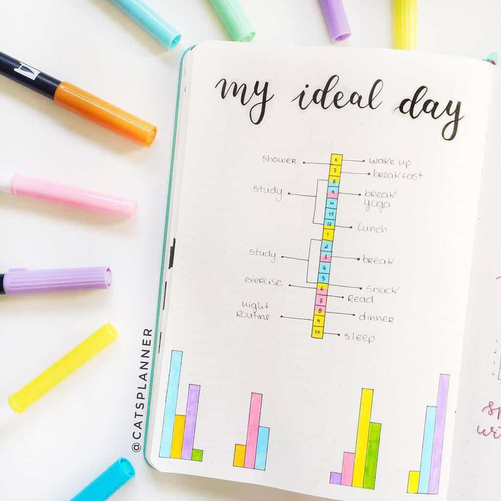 My Ideal Day Routine Spread by @catsplanner | Masha Plans