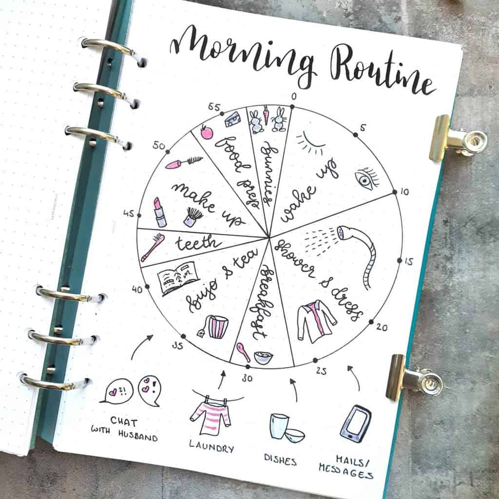 Morning Routine Spread by @seras.bullet.journal | Masha Plans