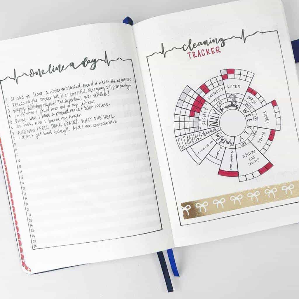 Bullet Journal Gratitude Log by @erinflotodesigns | Masha Plans