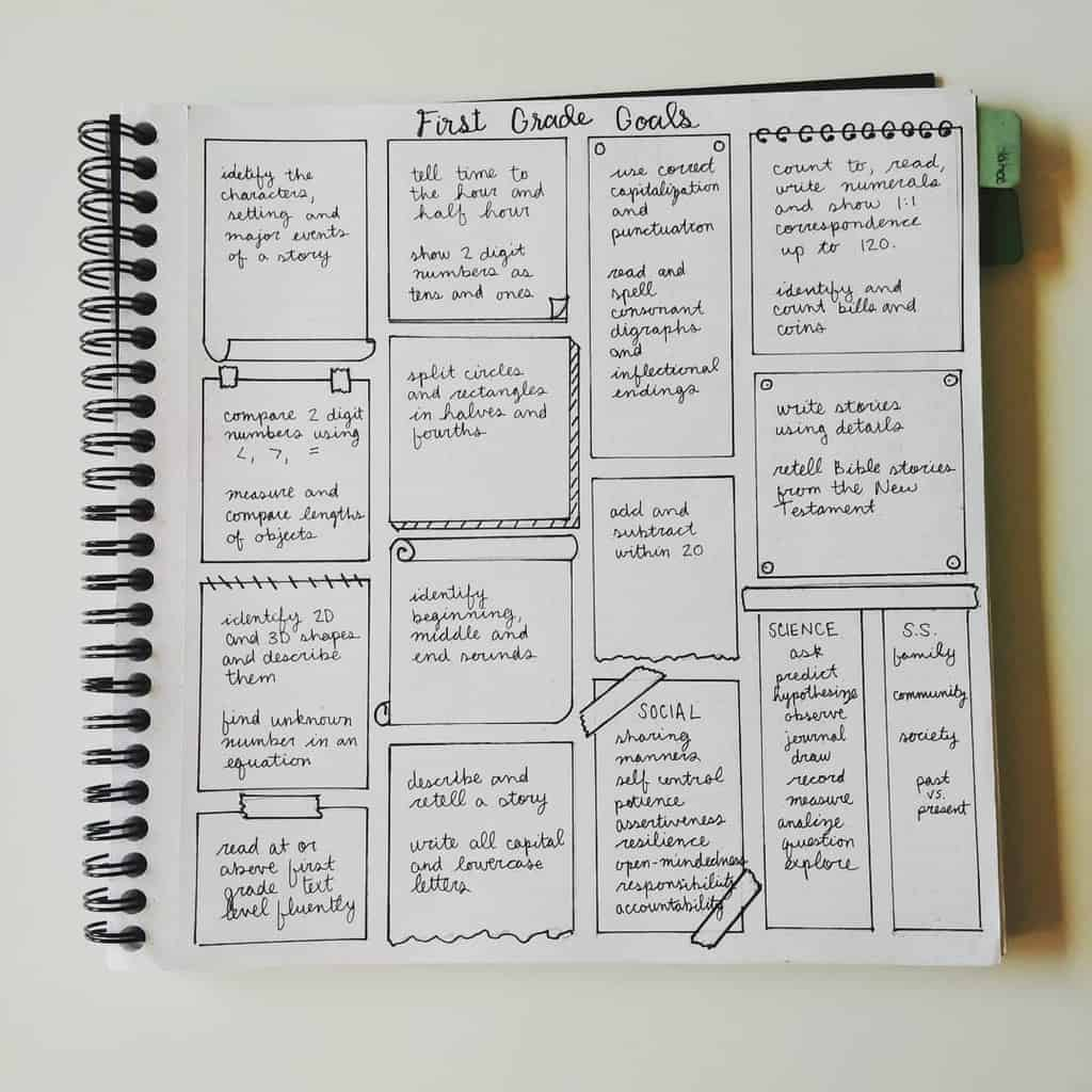Homeschool Bullet Journal Page Ideas - goals spread by @ohrvallhomeschool | Masha Plans