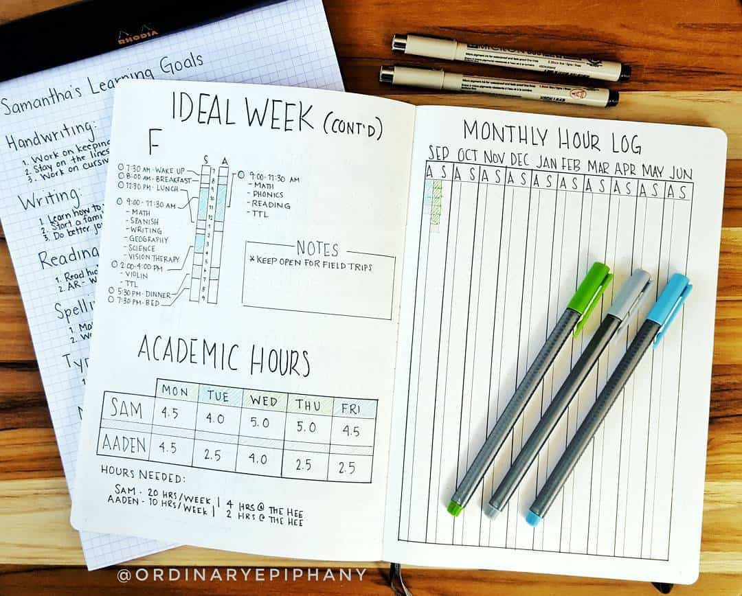 Homeschool Bullet Journal Page Ideas - routine spread by @ordinaryepiphany | Masha Plans
