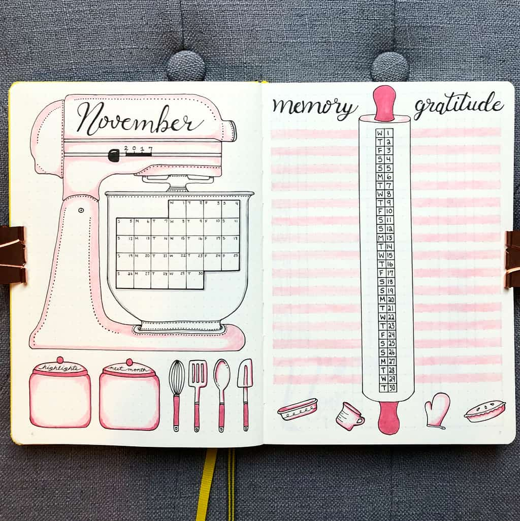 Fall Bullet Journal Theme Ideas - spread by @plansthatblossom | Masha Plans