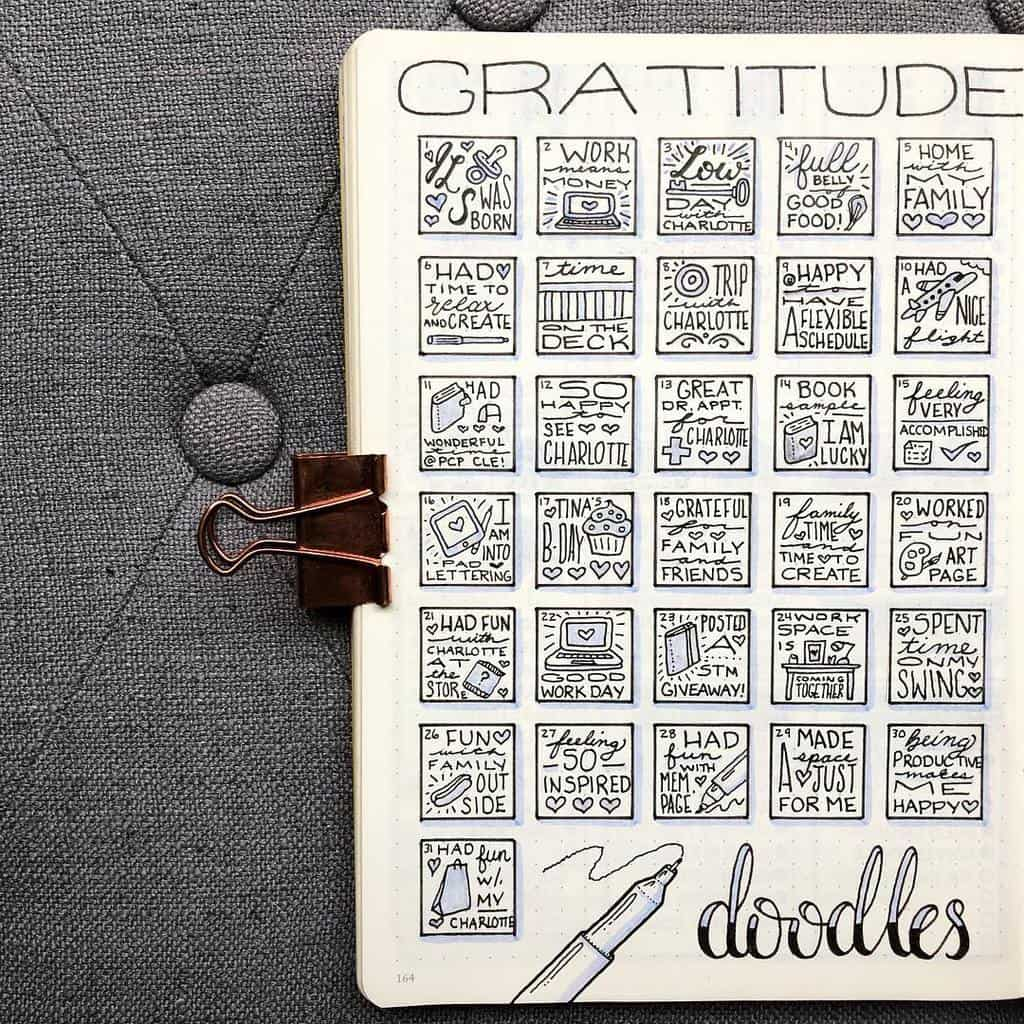 Bullet Journal Gratitude Log by @plansthatblossom | Masha Plans