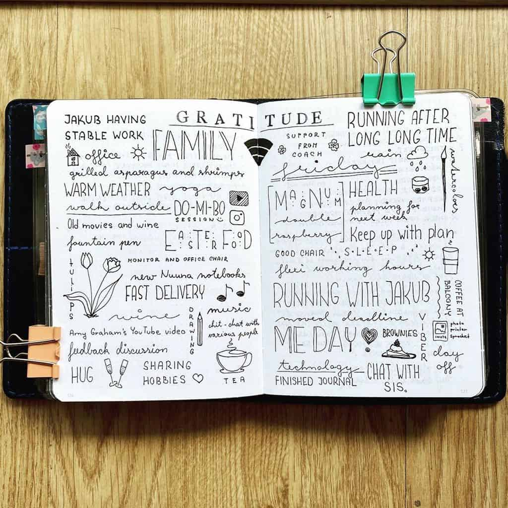 Bullet Journal Gratitude Log by @rainindesertsky | Masha Plans