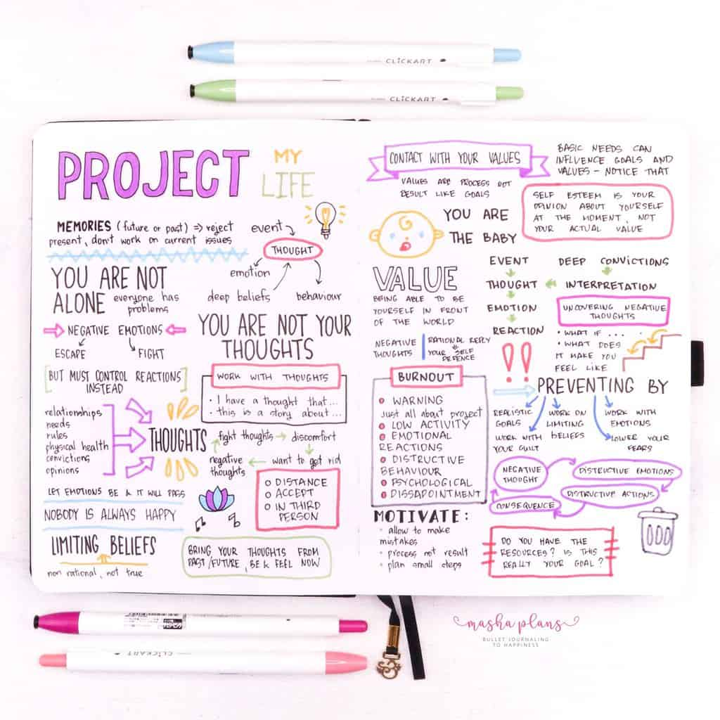 Sketchnotes: Intro To Visual Note-taking - online course notes | Masha Plans
