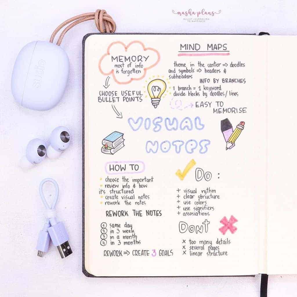 Sketchnotes: Intro To Visual Note-taking - main principals | Masha Plans