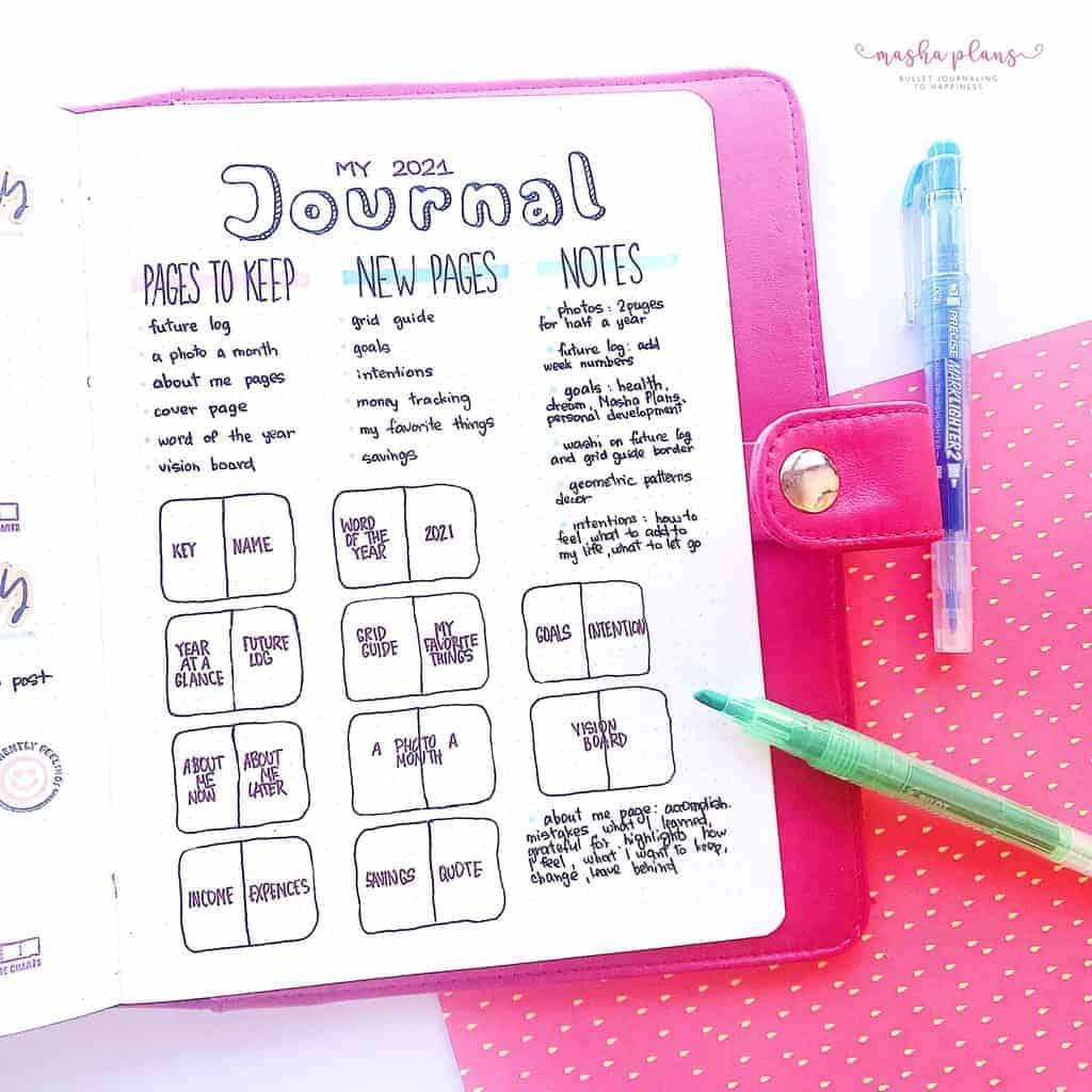 Cozy Fall Bullet Journal Setup: November Plan With Me, journal migration spread | Masha Plans
