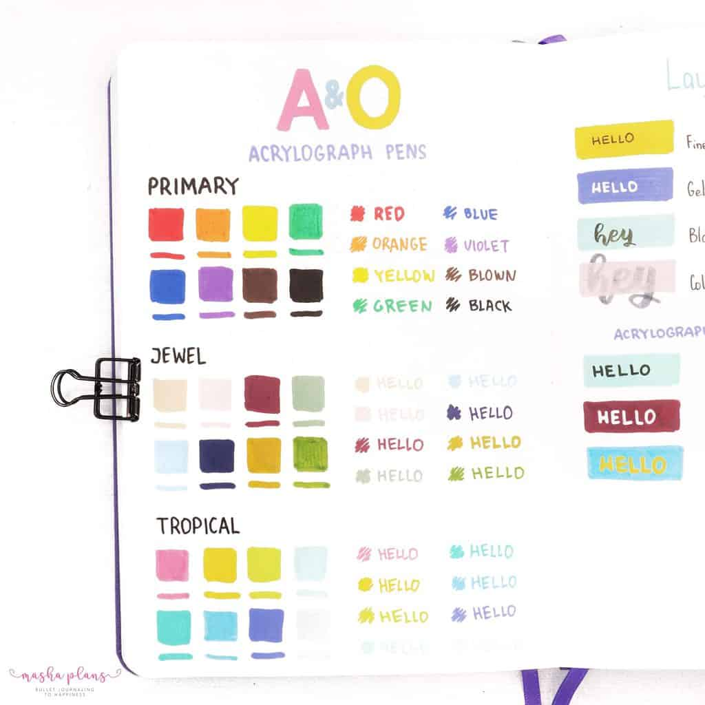 Archer and Olive Acrylograph Pens Review - pen test on white paper | Masha Plans