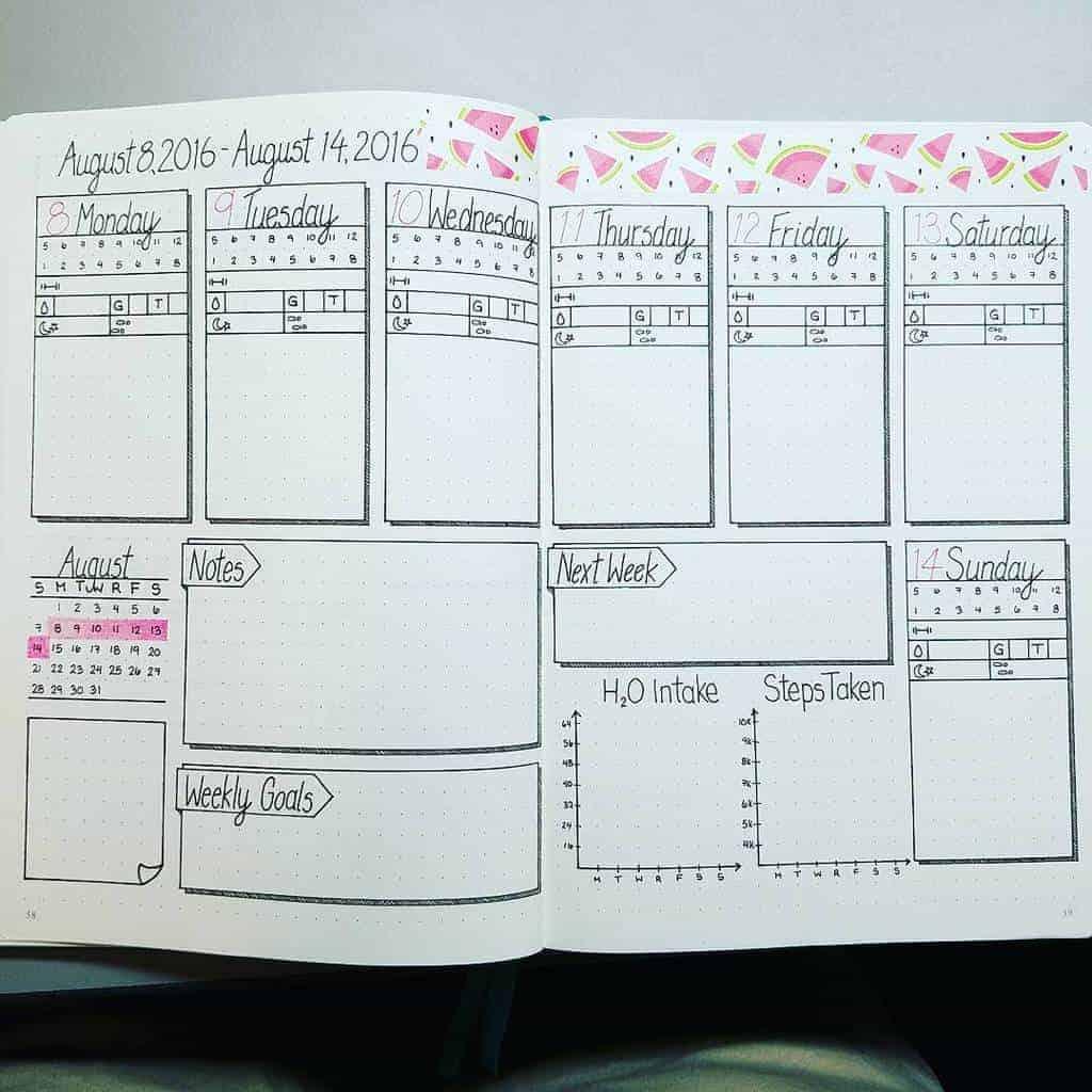 Bullet Journal Weekly Spread by @craftyenginerd   Masha Plans