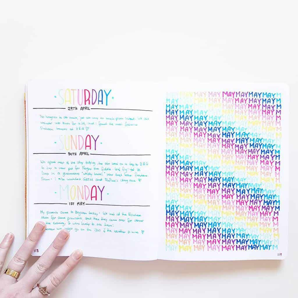 Bullet Journal Weekly Log by @lady_journalcorn | Masha Plans