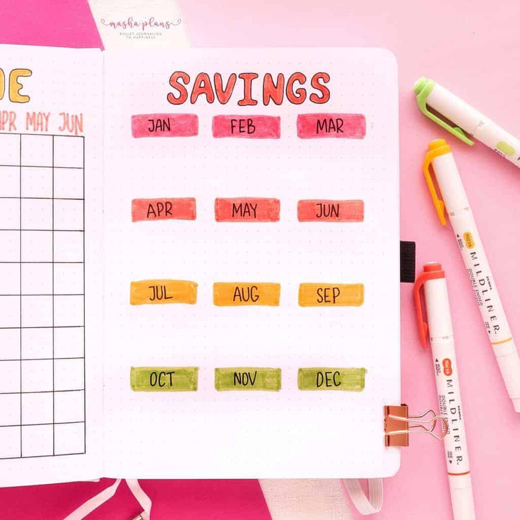 2021 Bullet Journal Setup, savings spread | Masha Plans