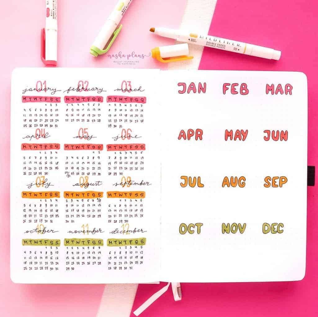 2021 Bullet Journal Setup, future log | Masha Plans