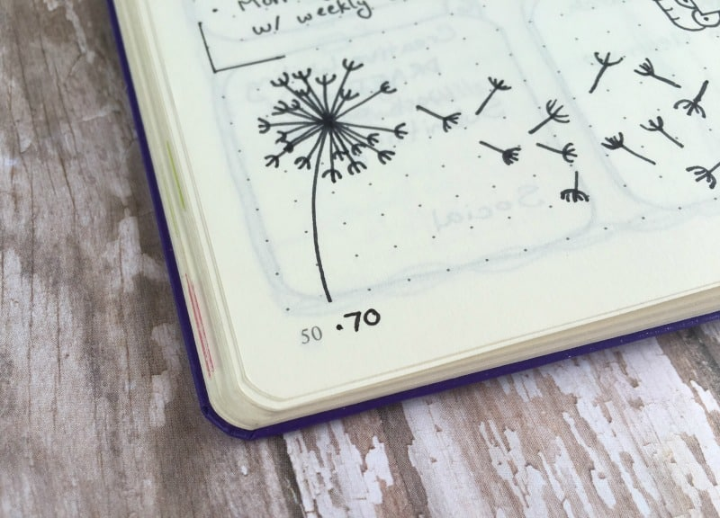 Threading spread by @pageflutter | Masha Plans