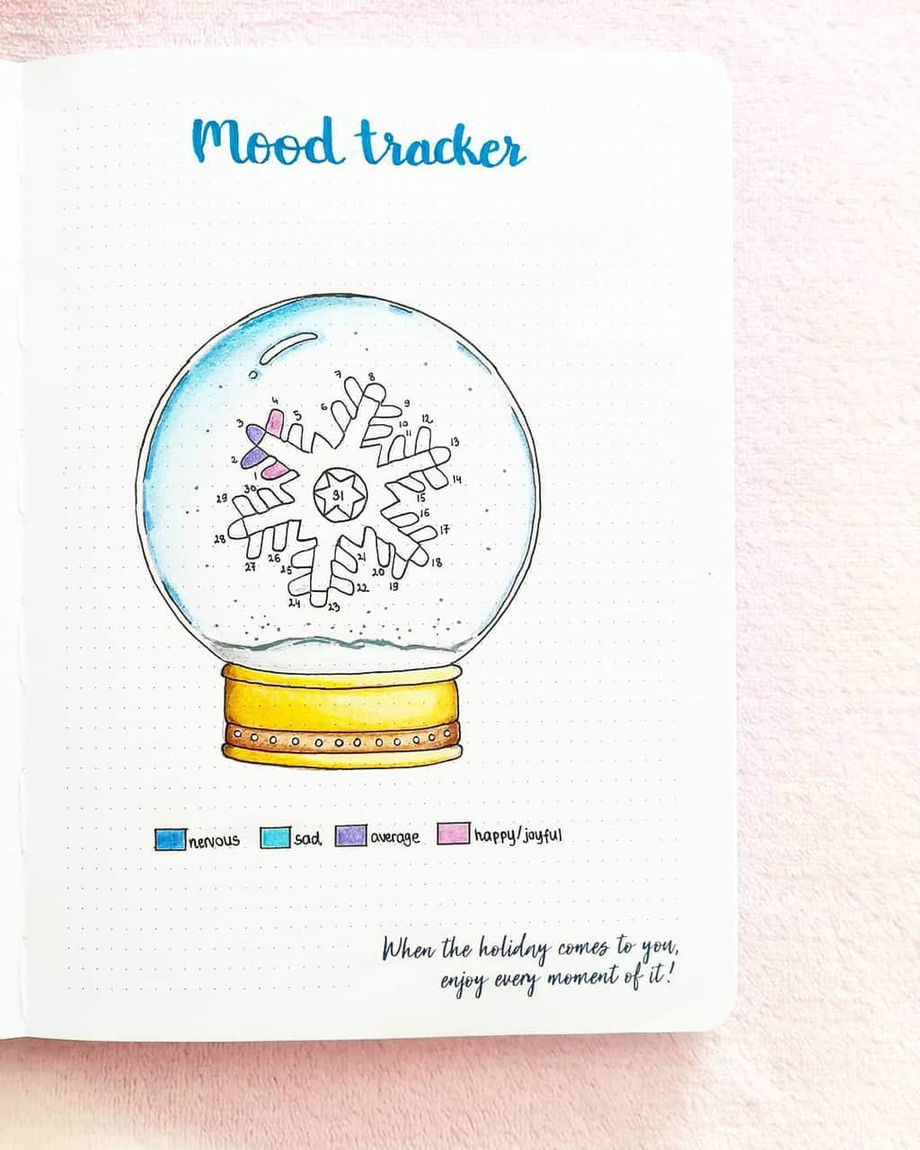 Winter Bullet Journal Inspirations, mood tracker by @studyyspree | Masha Plans