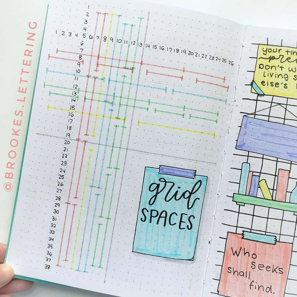 Bullet Journal Grid Spacing Guide Spread by @brookes.lettering | Masha Plans
