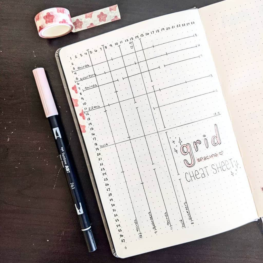 Bullet Journal Grid Spacing Guide Spread by @rainydays_bujo | Masha Plans