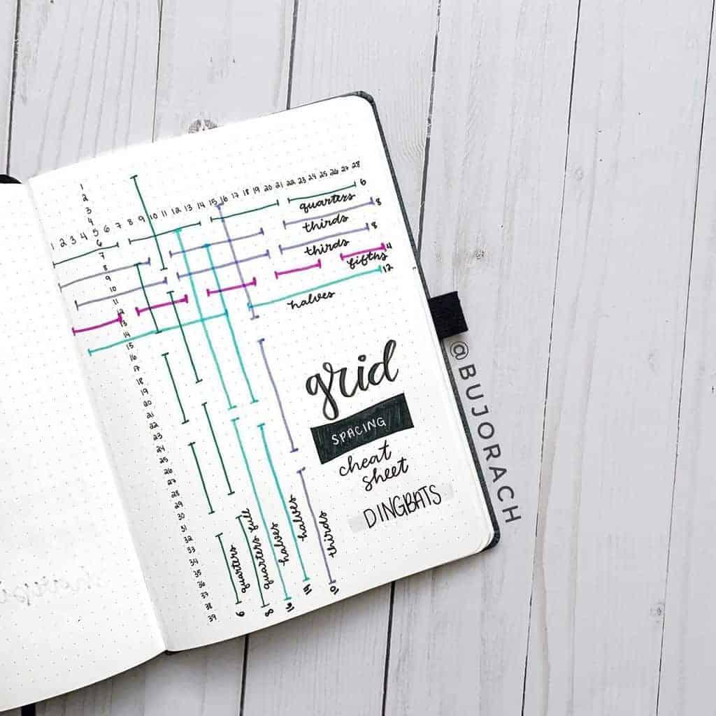 Bullet Journal Grid Spacing Guide Spread by @bujorach | Masha Plans