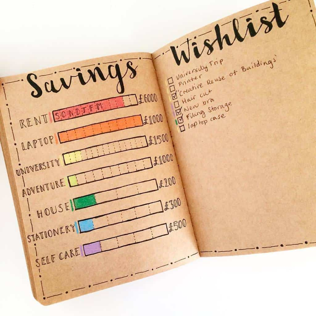Bullet Journal Savings Tracker by @painted_illustrated | Masha Plans