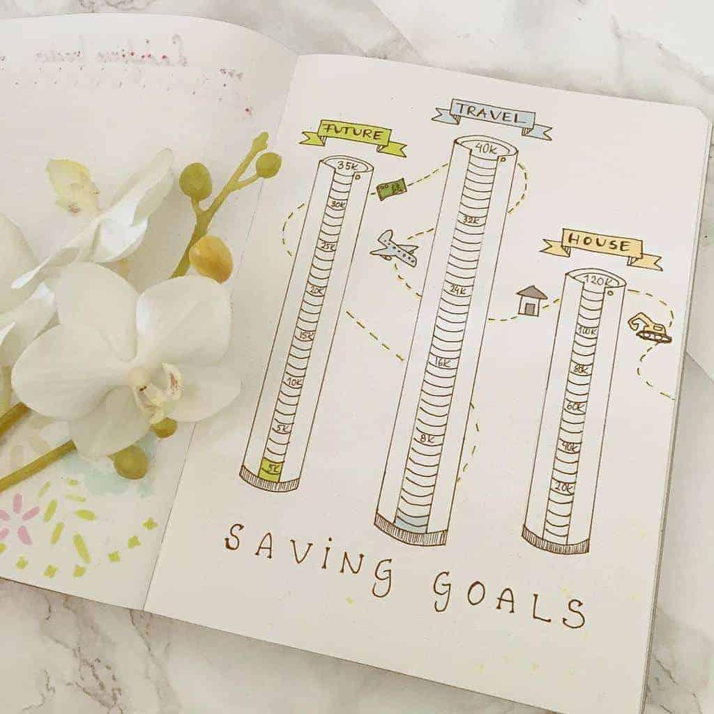 Bullet Journal Savings Tracker by @tinaskreativa | Masha Plans