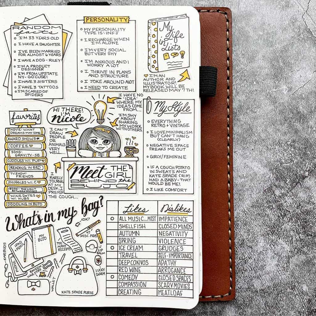 About Me Page By @plansthatblossom | Masha Plans