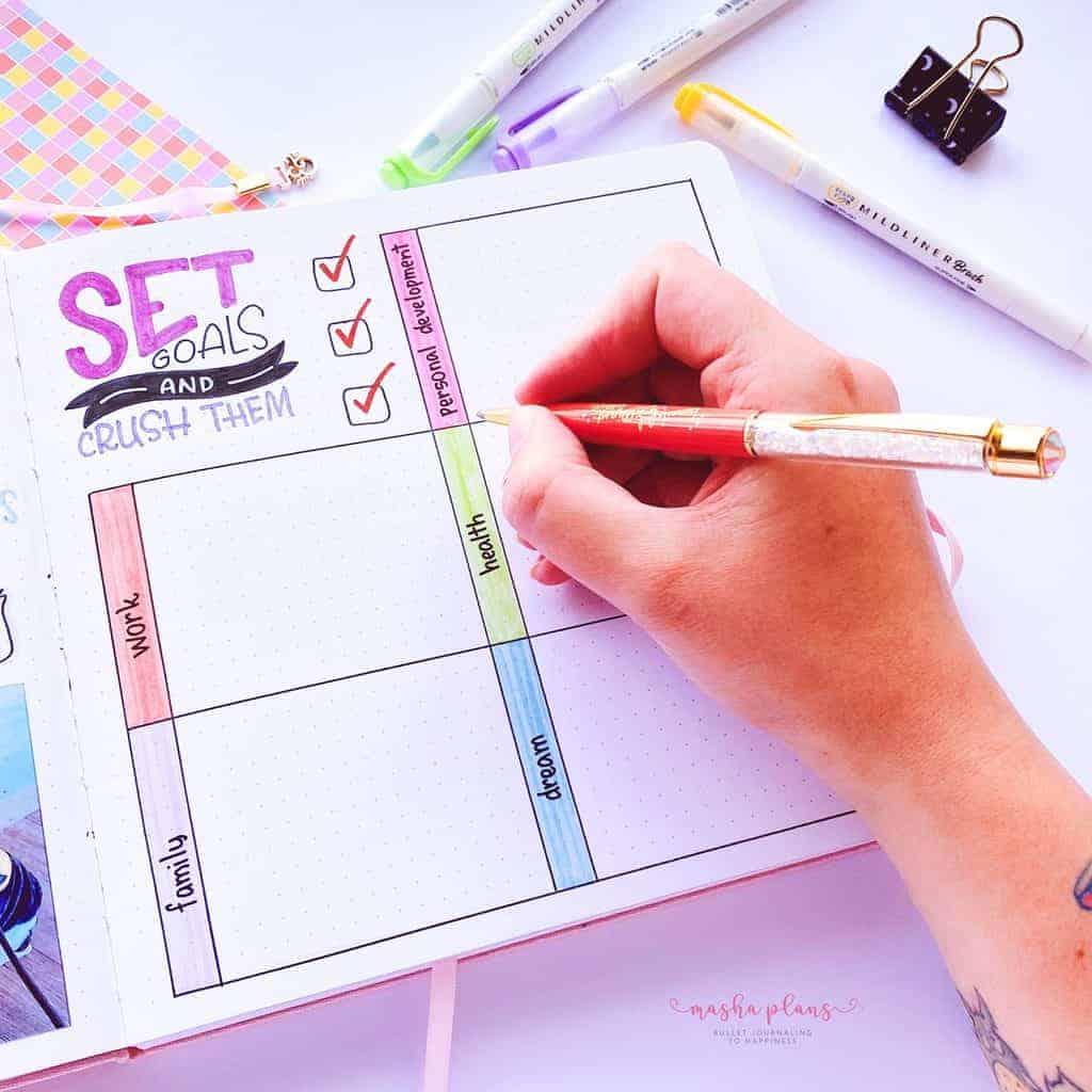 2021-2022 Bullet Journal Setup, goals page | Masha Plans