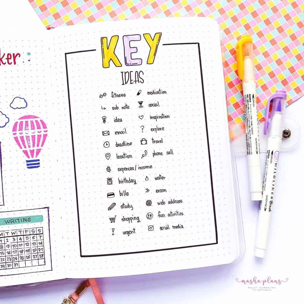 Bullet Journal Key Ideas | Masha Plans